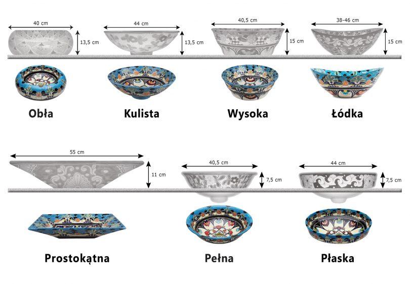 Umywalki-nablatowe-810x562.jpg